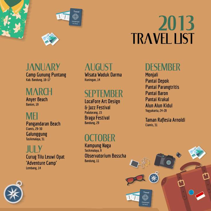 TRAVEL LIST_2013