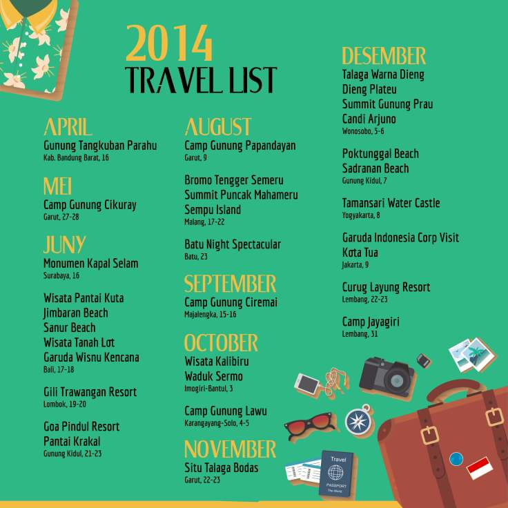 TRAVEL LIST_2014