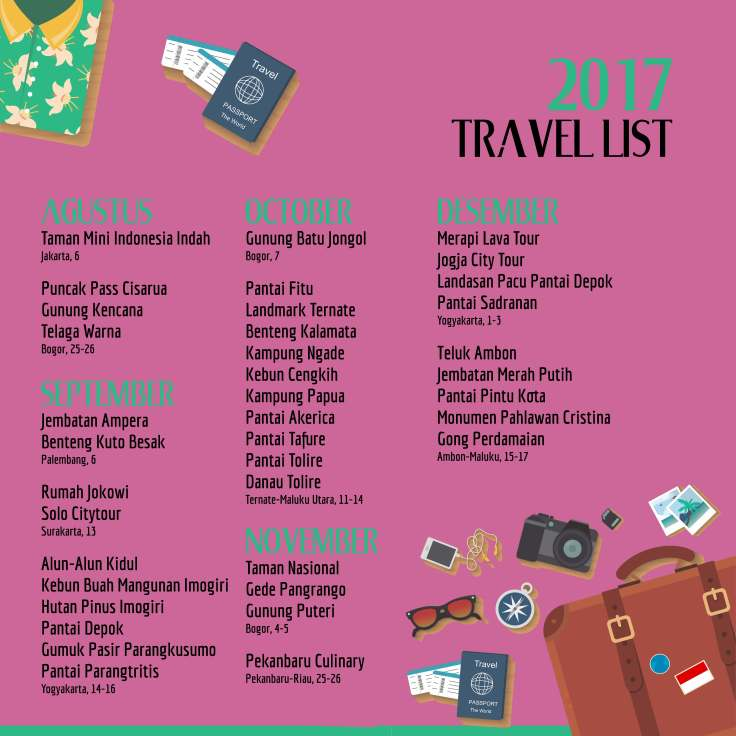 TRAVEL LIST_2017